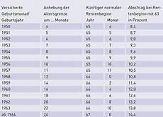 Altersrente Mit 63 Archive Rentenbescheid24 De