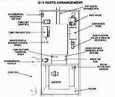 installation and service manuals for heating heat pump and air conditioning equipment free