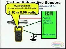 o2 sensor wiring diagrams youtube