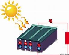 solarzelle funktion wirkungsgrad aufbau der solarzelle