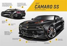 2017 camaro 2ss horsepower 2017 camaro brothers performance warehouse