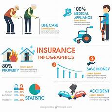 insurance infographic vector free