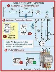 Types Of Motor Schematics Info Mechanics Pics
