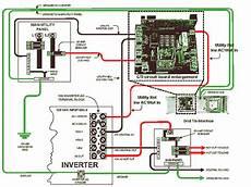 grid tie inverter wiring diagram diagrams online