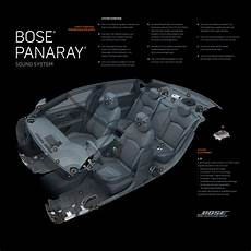 bose introduces of its panaray sound system for