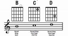 Tursabowlgroh Guitar Strings Chart