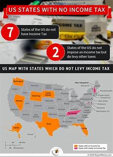 which us state has no income tax answers