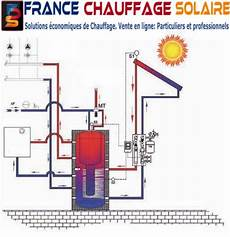 17 Best Images About Chauffage Solaire On Sons