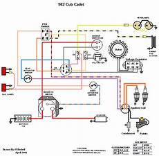 Cub Cadet Wiring Diagram Series 2000 Tyres2c