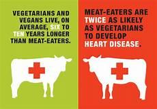 s peta vegetarian ad banned in montreal mytalkfest s blog