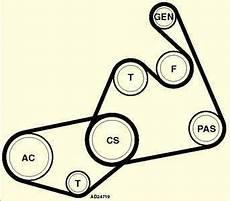 Serpentine Belt Diagram Vw 1 9 Tdi Questions Answers