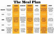 9 30 day meal plan exles pdf exles