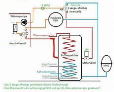 waermepumpe und solarthermie suche hydraulikschema solaranlage w 228 rmepumpe