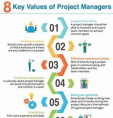 8 key values of project managers infographic project management infographic management