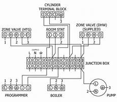 ask the trades stat wiring for new unvented cylinder