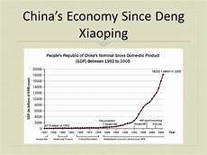 why didn t achieve double digit growth like china despite similar form of