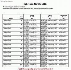 Suzuki Parts Lookup by Kawasaki Motorcycle Engine Serial Number Decoder