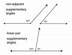 if two angles are supplementary then are they a linear