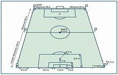 Ukuran Lapangan Sepak Bola Dan Keterangannya Berbagai Ukuran