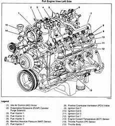 Where Is The Pcv Valve Located On A 2003 Chevy Tahoe 5 3
