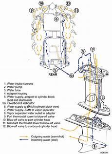 2008 evinrude wiring diagram wiring diagram for evinrude etec 60 hp 2008 motor