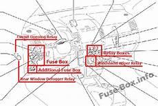 2005 toyota corolla fuse box diagram fuse box diagram gt toyota corolla verso ar10 2004 2009