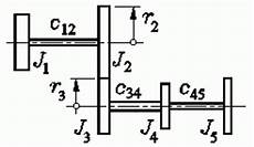 matrizeneigenwertproblem