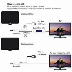 Hd High Definition Tv Fox Hdtv Dtv Vhf Scout Style Tvfox
