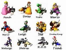 Tous Les Personnages De Mario Kart Ds De Mario Kart