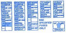 2007 nissan an fuse box diagram nissan tiida 2007 fuse box block circuit breaker diagram carfusebox