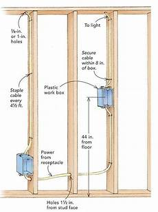 how to wire a switch box nature architecture zero energy house sustainable house eco house