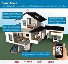 bosch smart home zigbee abb bosch cisco and lg consortium develops open standard