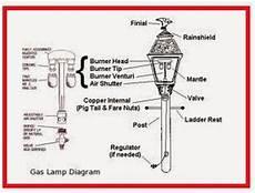 hale primer diagram gas l diagram electrical engineering pics