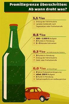 Ist Der Alkoholkonsum Am Steuer Erlaubt Oder Verboten
