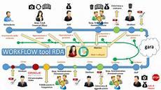 procedura ufficio acquisti index www lnf infn it
