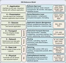 osi model cheat sheet osi reference model all things networking