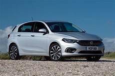 fiat tipo 2016 car review honest