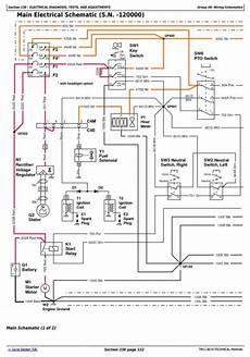 deere z425 z435 z445 z465 eztrak residential mower sn 100001 technical service manual