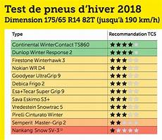 Pneus Hiver Le Test 2018 Du Tcs 4 Mod 232 Les 224 233 Viter