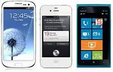 comment choisir smartphone geeko