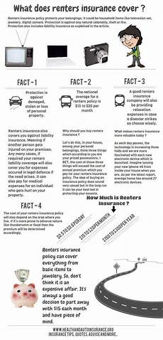 do you know what does renters insurance cover infographic rentersinsurance renters insurance