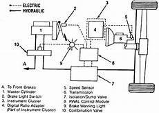 repair anti lock braking 1996 nissan altima electronic throttle control repair guides anti lock brake systems general information autozone com