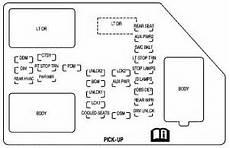 gmc fuse panel diagram gmc 2007 fuse box diagram auto genius
