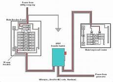 generator automatic transfer switch wiring diagram sle wiring diagram sle