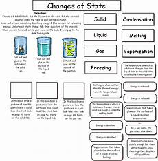 science worksheets on matter 12327 statechangesfoldable 1 gif 793 215 809 pixels states of matter matter science middle school science