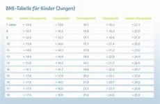 Bmi Kinder Tabelle - bmi tabelle kinder