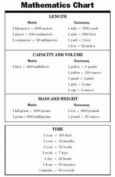 measurement conversion worksheets for grade 4 1798 mathematics chart for 4th grade math chart education always remember print