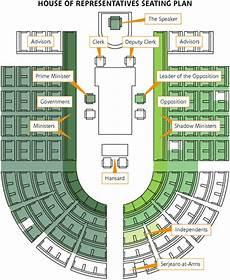 australian house of representatives seating plan 國會質詢 在澳洲 下議院主席的角色及國會議場 jacaranda 雜記 udn部落格