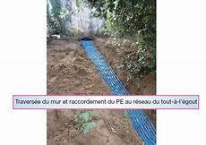 devis raccordement tout à l égout terrassement dans les pays de la loire karl eau
