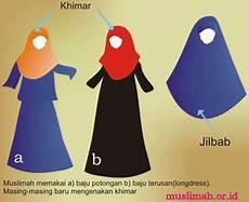 Check It Out Jilbab Mode Vs Jilbab Syar I Taat Aturan